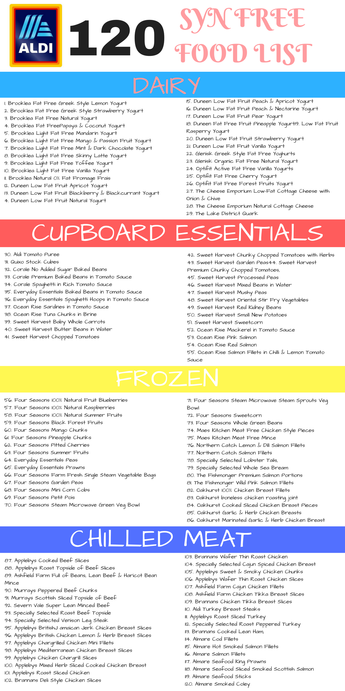 Here are 120 Aldi Syn free Slimming World shopping list. For over 300 budget Aldi items and a FREE meal plan printable PLUS an easy and clear way to view low-syn items, read now. #AldiSlimmingWorld #BudgetShoppingList #AldiSynFree