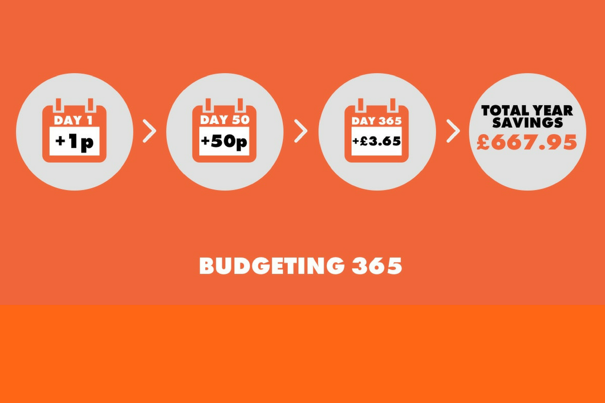 How You Can Save More Than £650 Across the Year Starting by Putting Aside Just 1p