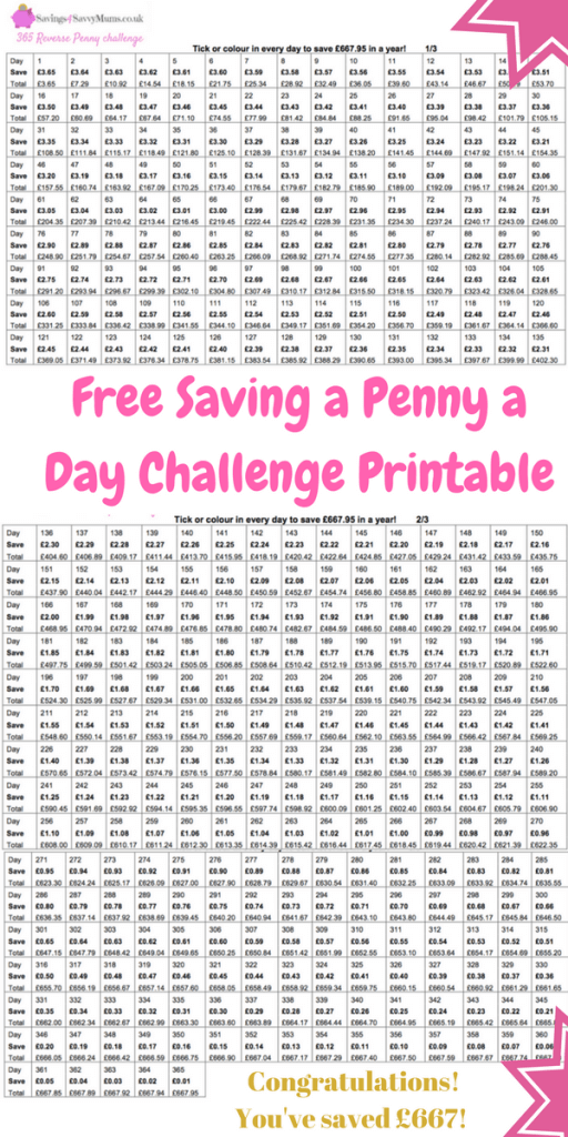 Looking to for a way to save money that won't break the bank? Then have a go at this saving a penny a day challenge. In just 30 days you could save over £100, that's £667 over a whole year by Laura at Savings 4 Savvy Mums. #PennyaDayChallenge #SaveMoney